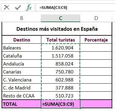 Excel Cálculo De Porcentajes Fijar Celda En Fórmula Cálculo Por Ciento En Excel Saber Programas