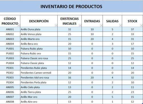 inventario y stock