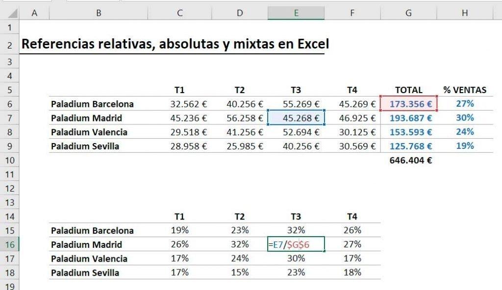 referencia mixta en Excel