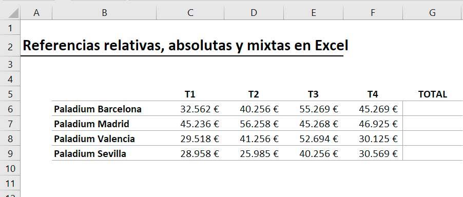 referencias en Excel relativas