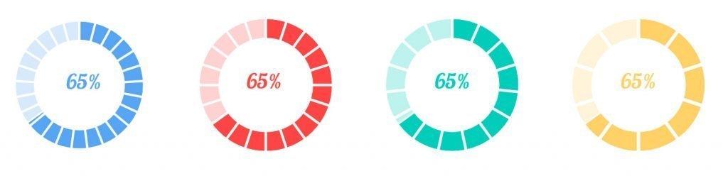 Gráfico progreso circular